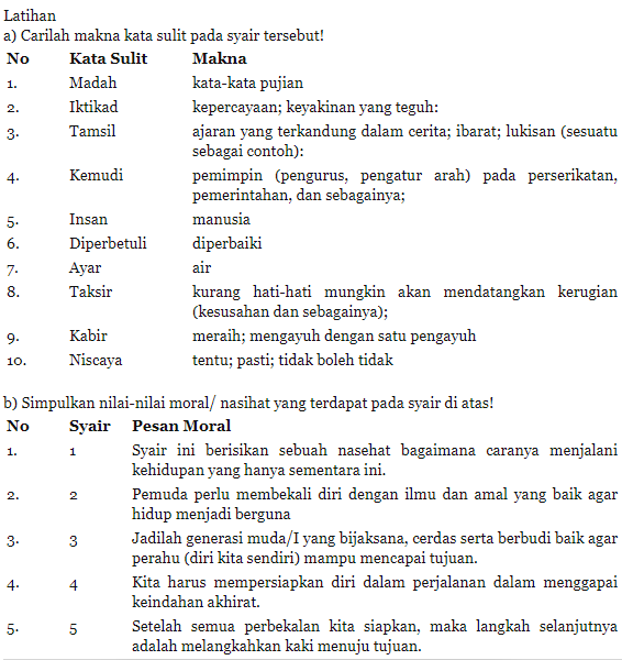 """Tugas Bahasa Indonesia Kelas VII """"Menyimpulkan Isi Syair ..."""