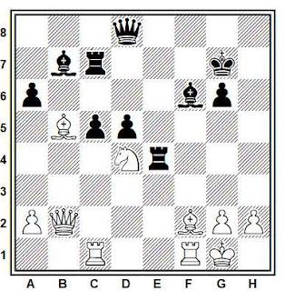 Posición de la partida de ajedrez Igor A. Polovodin - Boris Ritov (URSS, 1975)