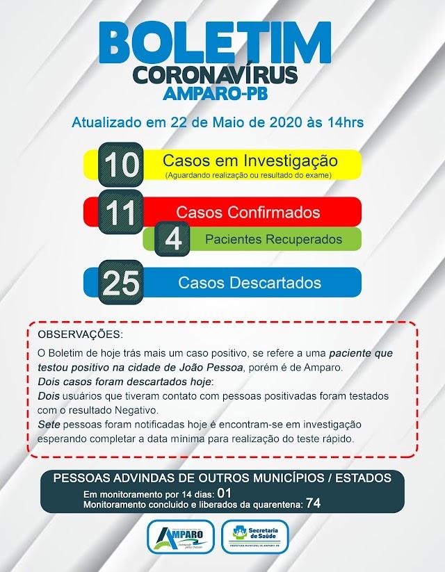 Amparo confirma mais 1 caso do COVID-19; confira na matéria