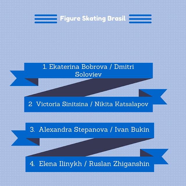 patinação, campeonatos nacionais, patinação russia, russian figure skating, russian nationals, patinagem, feminino patinação, evgenia medvedeva, elena radionova, anna pogorilaya