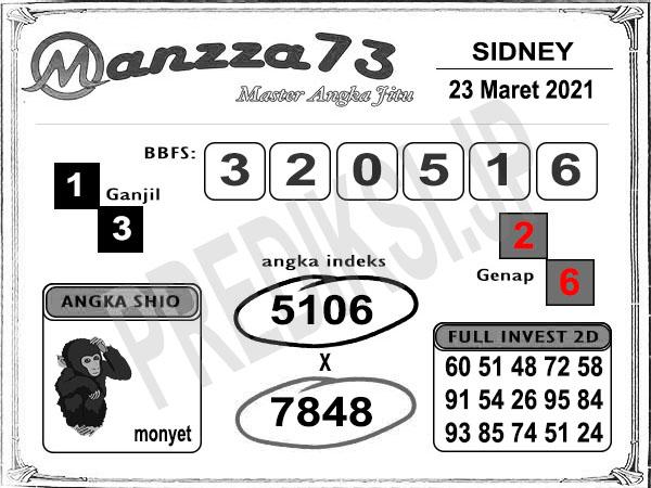 Prediksi Togel Manzza73 SD Rabu 24 Maret 2021