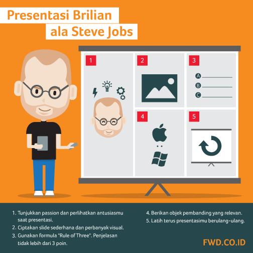 5 Tips Presentasi Yang Baik dan Efektif Ala Steve Jobs