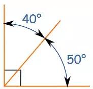 কোণ কাকে বলে (what is angle)-পূরক কোণ (complementary angle)