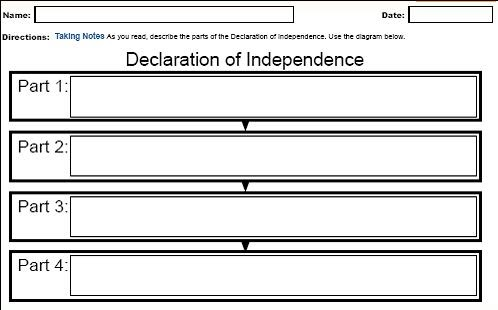 declaration of independence class notes This is the downloads section of the website here, you can find your notes, as well as other resources that may help you in class if you choose to download and print out the notes, you are required to bring them to class and.