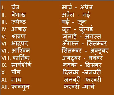 Month-name-in-hindi