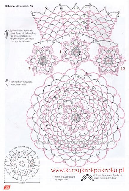 Śliczna serwetka z elementów, mandala na szydełku - BEZPŁATNY schemat i opis
