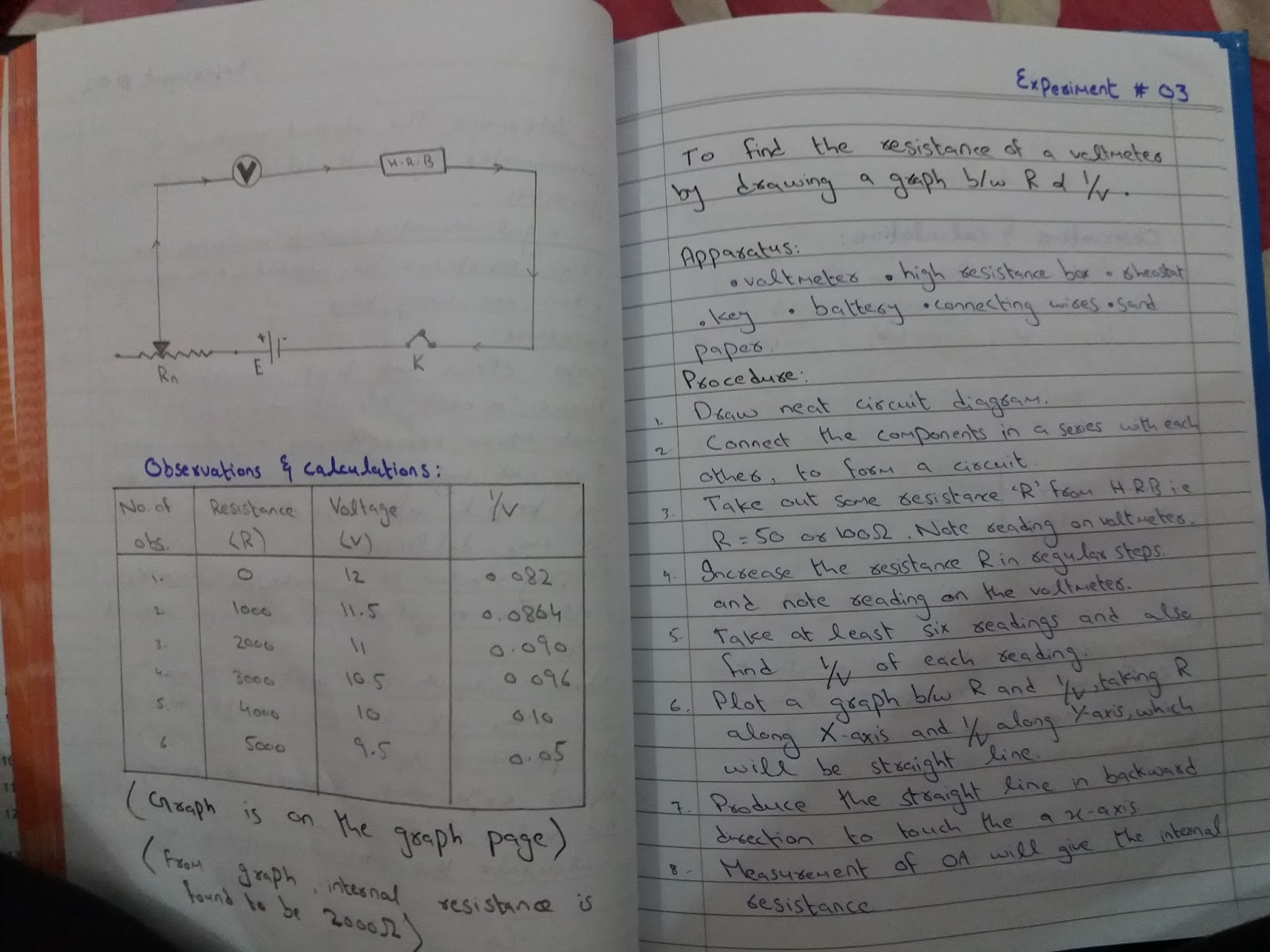 Solved Physics Practicals for 2nd year/class 12 Fbise