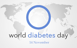 Diabetes National Day
