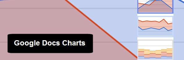 Google docs spreadsheet chart