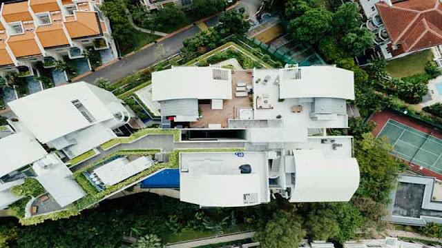 fungsi-fungsi rooftop hunian & bangunan