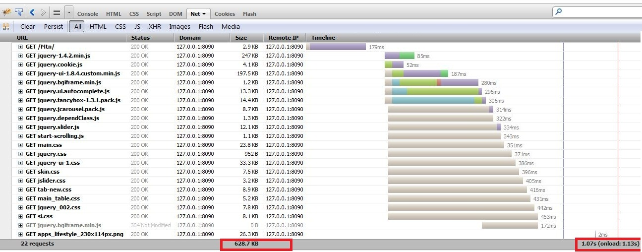 Java Blogs: Configuring Tomcat for gzip compression