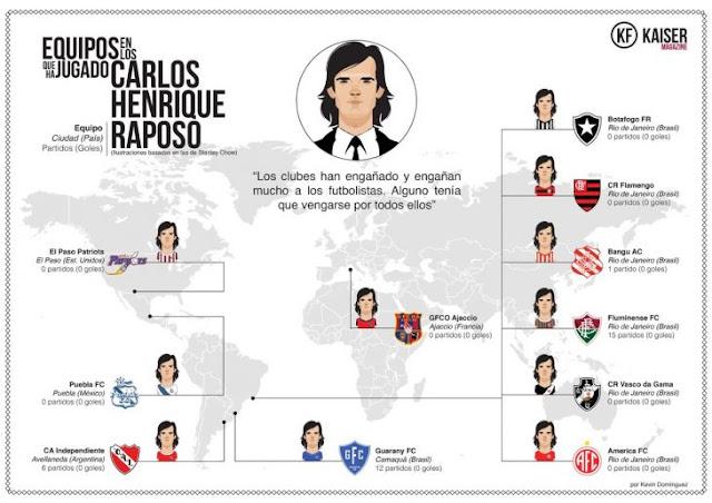 Carlos Raposo, el mayor estafador en el mundo del fútbol
