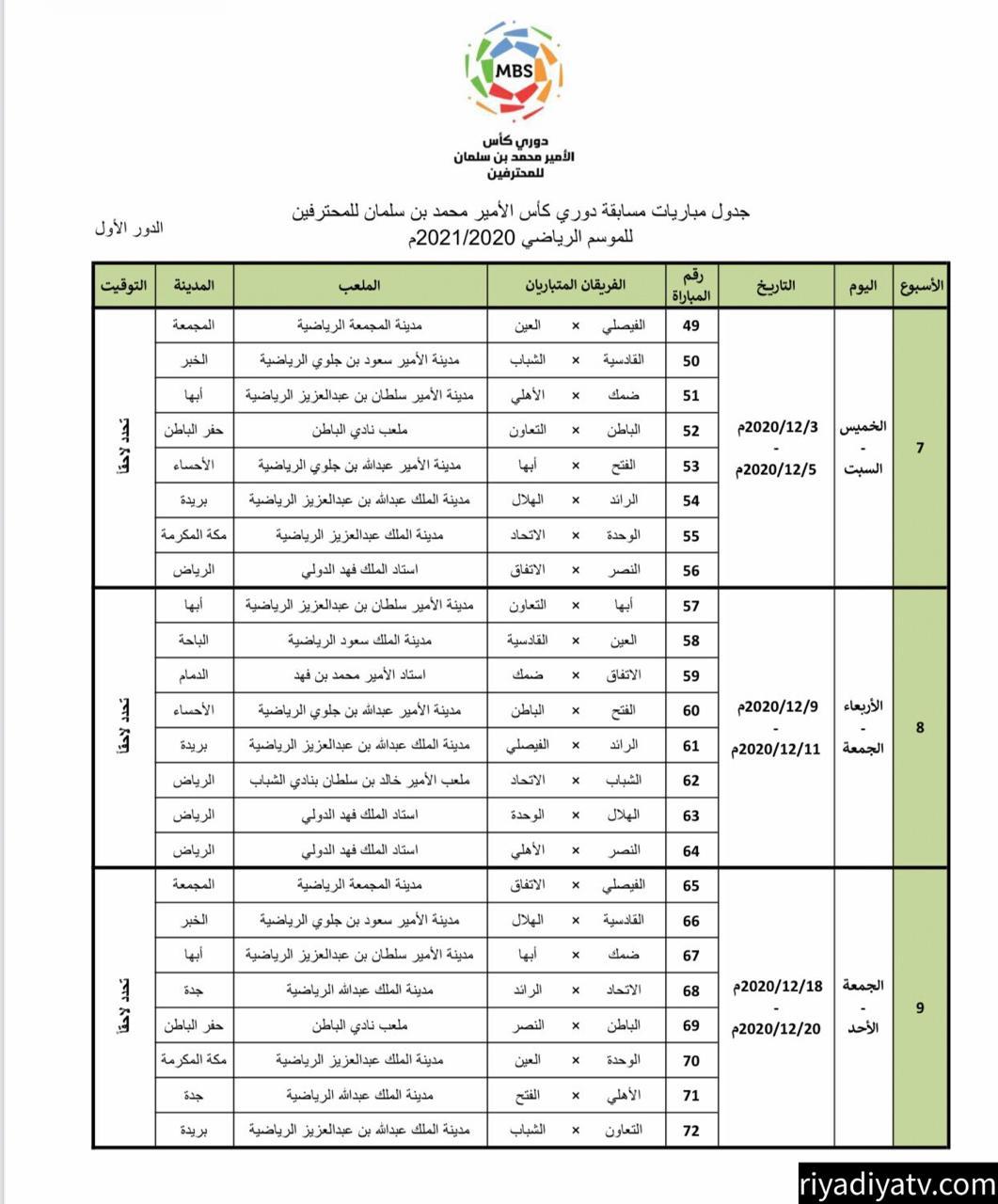 تعرف علي جدول الدوري السعودي المحترفين 2020-2021
