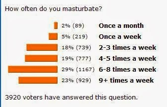 Opposite. how many times do you masturbate