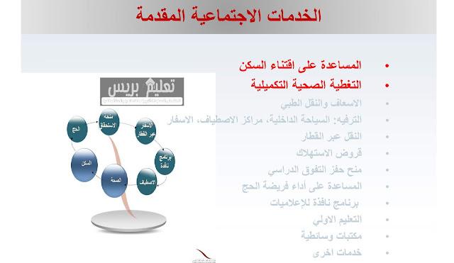 دليل خدمات و تعويضات مؤسسة محمد السادس للتربية والتكوين