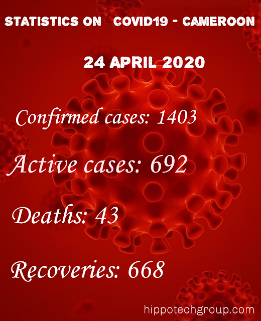 Cameroon Corona Virus Updates