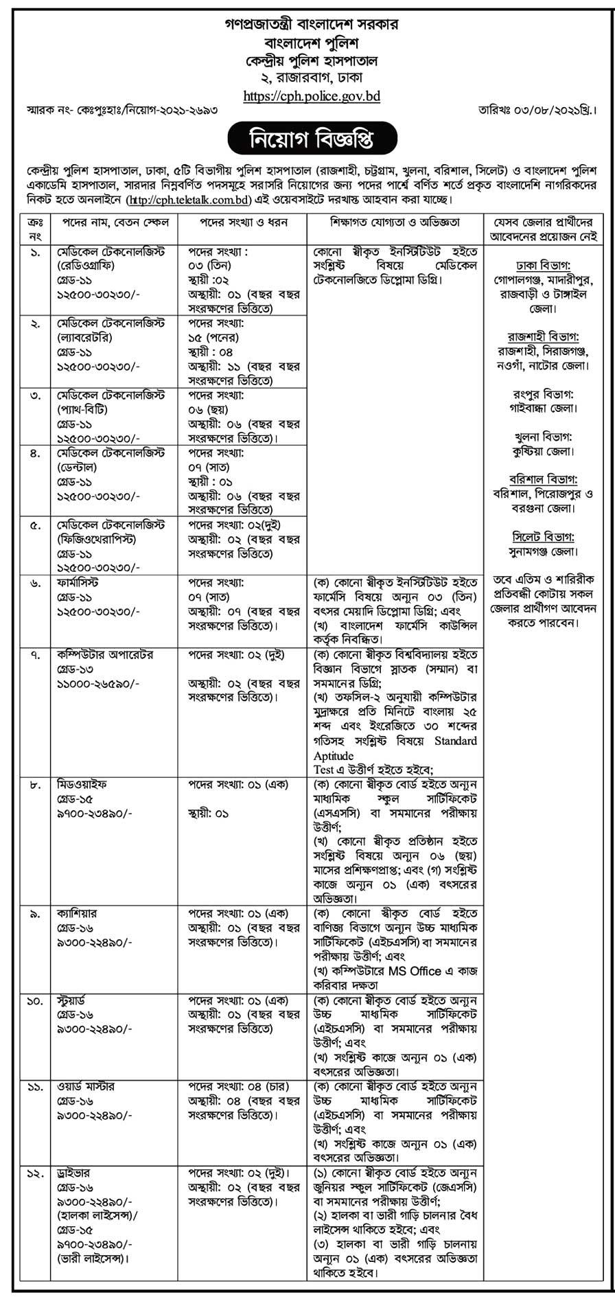 Central Police Hospital CPH Job Circular 2021