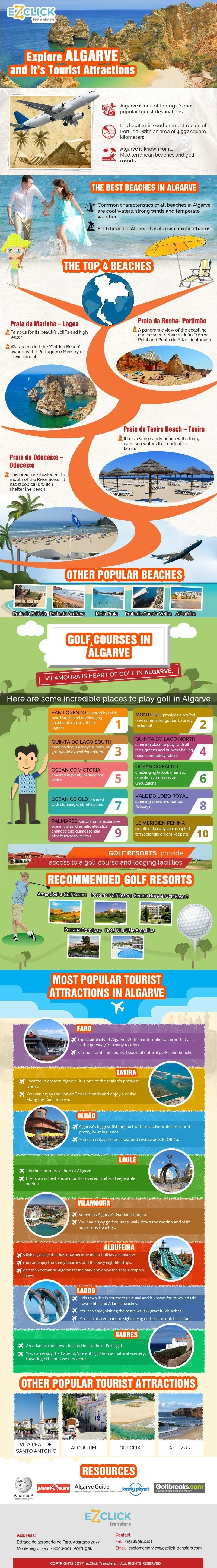 Explore Algarve And Its Tourist Attractions #infographic
