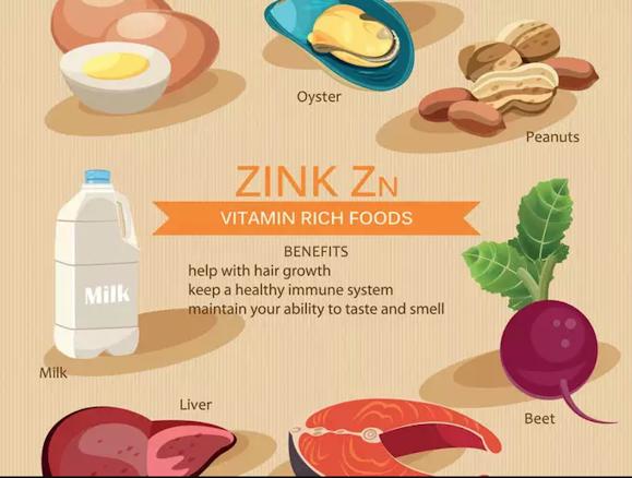 zinc%2Brich%2Bfoods.png
