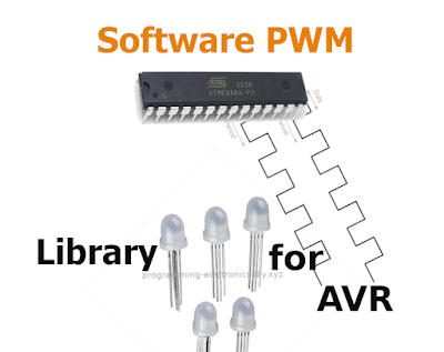 Multi-channel software PWM library for AVR microcontrollers | ATmega328P