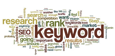 Google Adwords-KeyWord