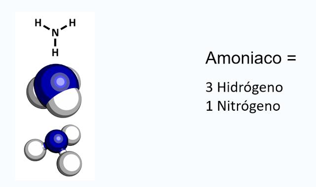 modelo de lewis amoniaco