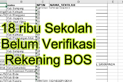 Daftar Sekolah belum Berhasil verifikasi Rekening di Bos.kemdikbud.Go.id