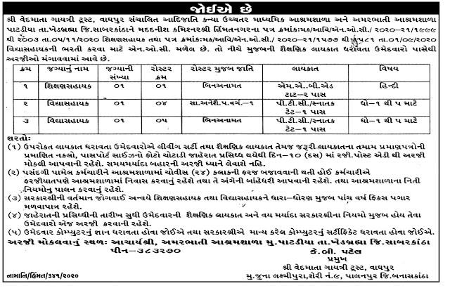 Amarbhati Ashram Shala Shikshan Sahayak and Vidhyasahayak Recruitment 2020