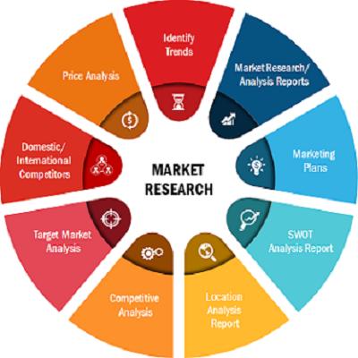 Telehealth Market Top Winning Strategies 2025 Medtronic, Cerner
