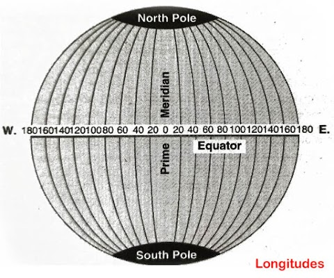 Longitudes of Earth - 360 meridians of longitude - Geography