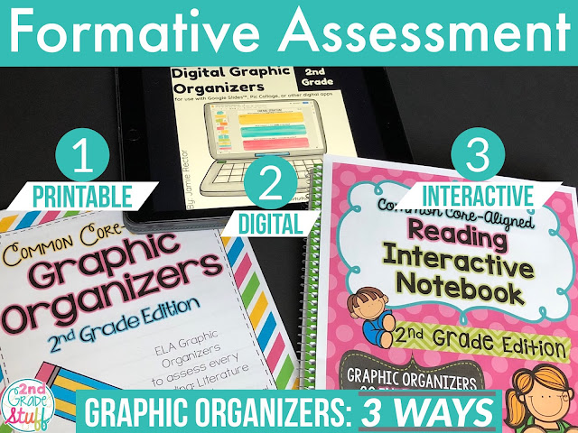 Common Core Reading Graphic Organizers for Formative Assessment