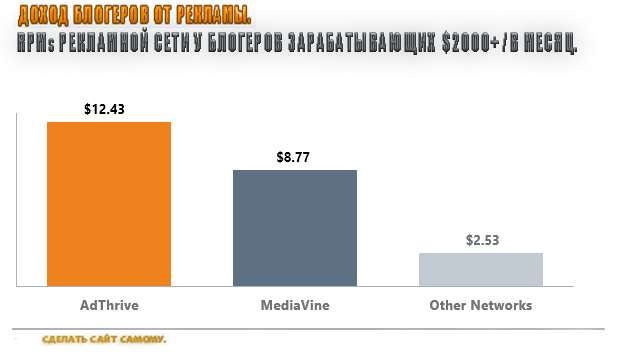 rpm-ads-mediavine-vs-adthrive-online-advertising-comparison