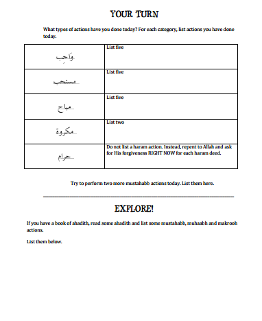 Waajib, Mustahabb, Mubaah, Makrooh, Haraam Worksheets