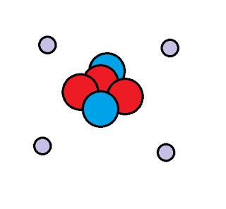 Menghitung Jumlah Proton, Elektron, dan Neutron dari Tabel Periodik