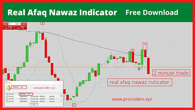 Real Afaq Nawaz Indicator Free Download