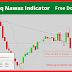 Real Afaq Nawaz Indicator Free Download PRO CODER