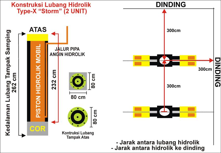Konstruksi Lubang Hidrolik-X 2Unit