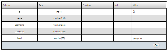 Database pengurus PHP MySQLi