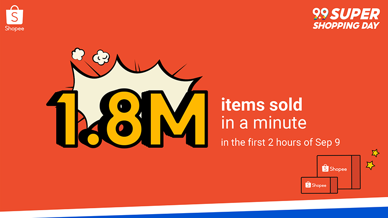 Shopee reported 1.8M items sold in a single minute of it 9.9 Super Shopping Day