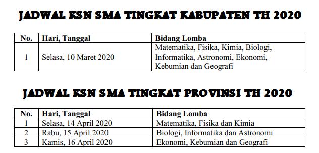 Jadwal Kegiatan Lomba OSN (KSN) SMA Tingkat Kabupaten, Provinsi dan Nasional Tahun 2020