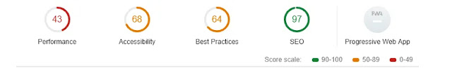 Sora CV Responsive Personal Blog Landing Page Portfolio Business Services Blogger Template Theme