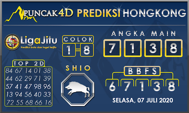 PREDIKSI TOGEL HONGKONG PUNCAK4D 07 JULI 2020