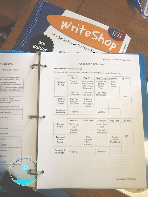WriteShop works on a flexible 4 day schedule