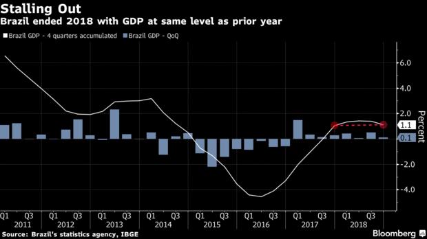 Ciencias Económicas : El FMI dice que la crisis de Venezuela es peor de lo esperado a medida que se queman las sanciones