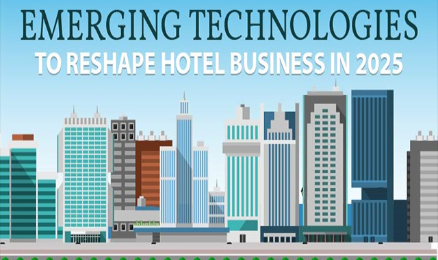 Emerging Technology to Reshape Hotel Business in 2025 #infographic