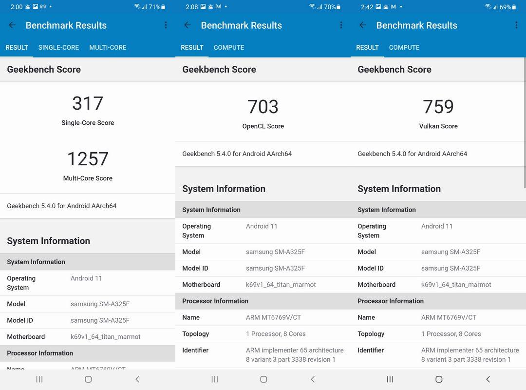 Benchmark Geekbench 5 Samsung Galaxy A32