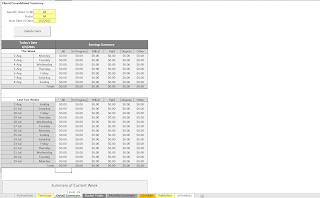 billings tracker summary
