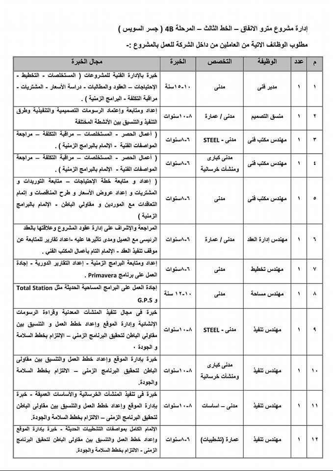وظائف المقاولون العرب بمشروع مترو الانفاق للعديد من التخصصات والتقديم على الانترنت