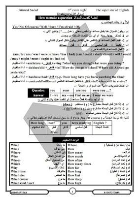 مراجعة ليلة الامتحان للصف الثالث الاعدادى انجليزي