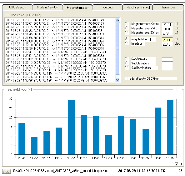STRaND-1 Telemetry 11:26 UTC over Indonesia
